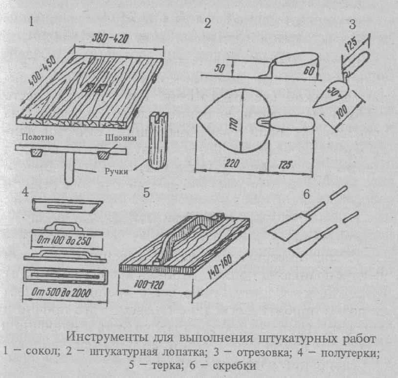 Инструмент для штукатурных работ, рисунок.