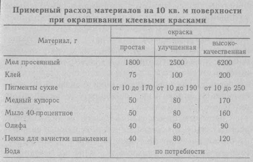 Таблица-1-расхода-материалов-min.jpg