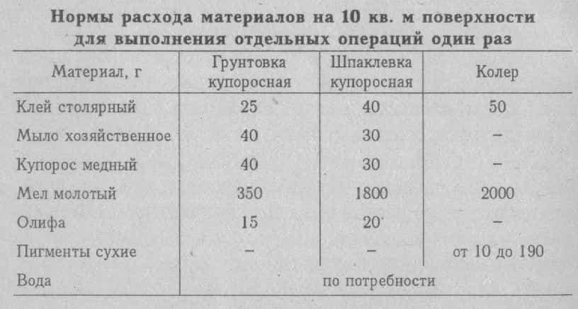 Таблица-2-расхода-материалов-min.jpg