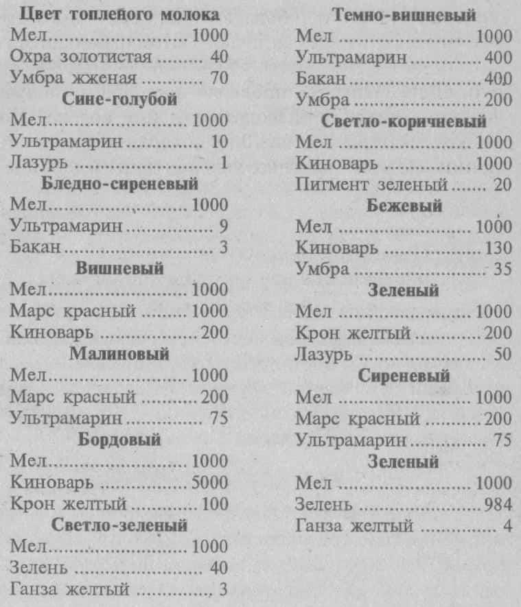 Таблица-3-продолжение-расхода-материалов-min.jpg