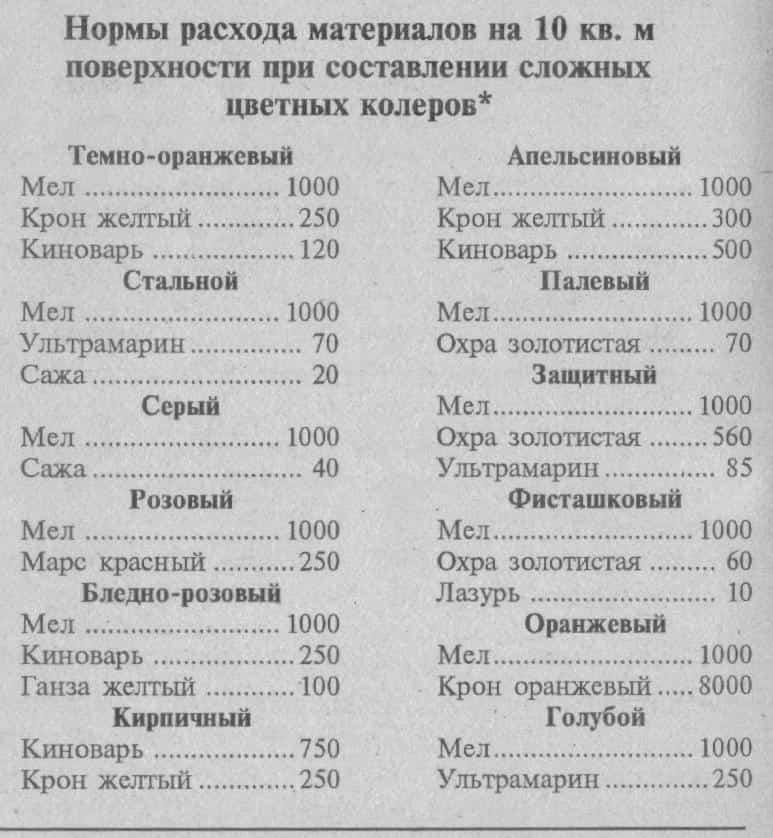 Таблица-3-расхода-материалов-min.jpg