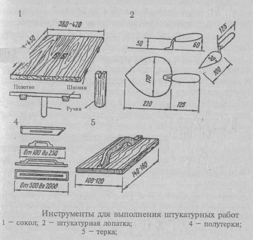 инструмент для штукатурных работ-min